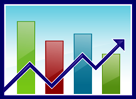 real estate marketing growth chart,